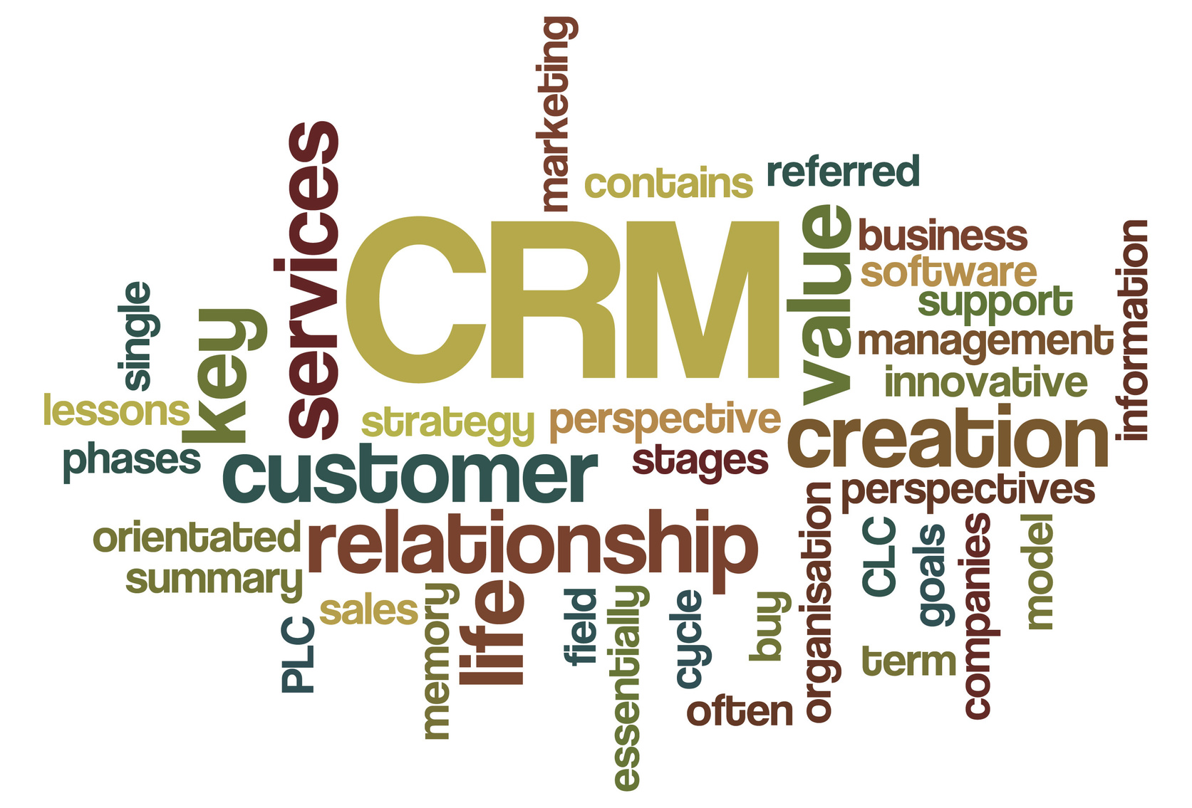 crm benefits your business
