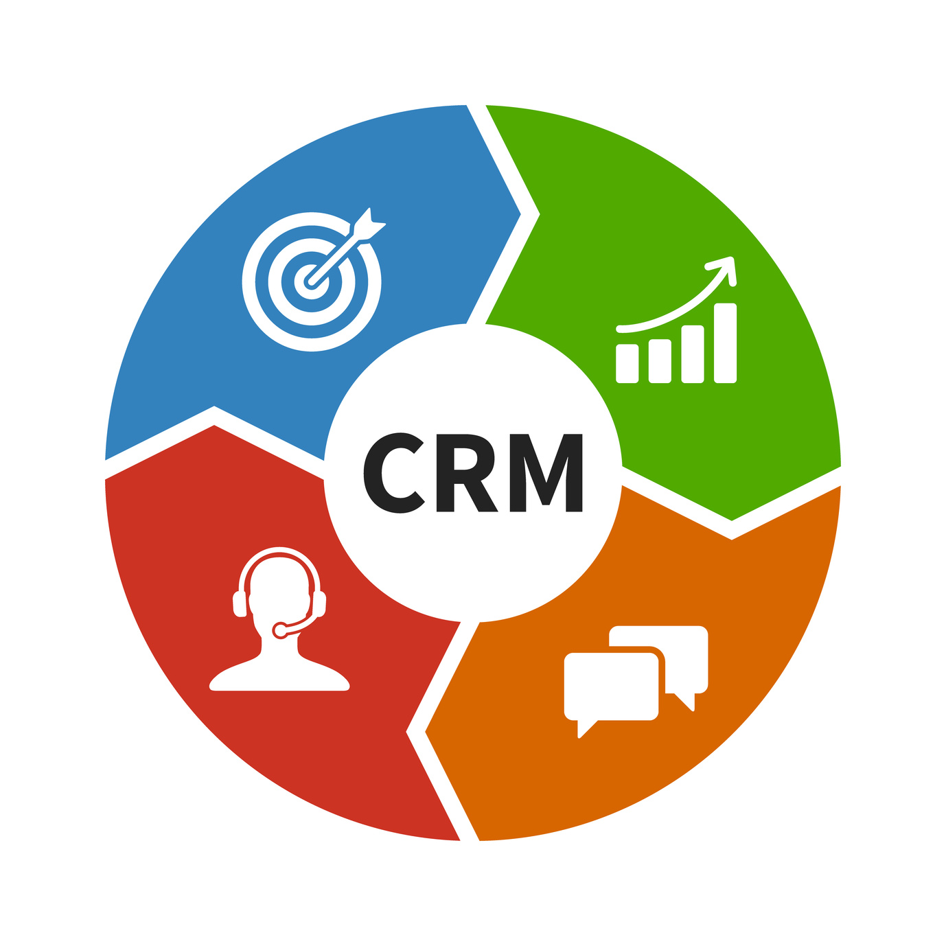 what is a customer relationship manager?